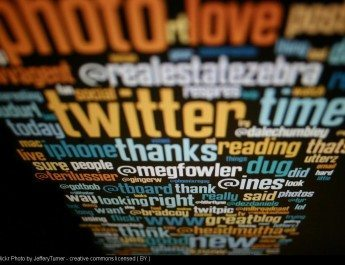 wordle with twitter